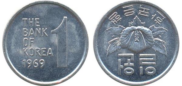 Đồng tiền xu 1 Won Hàn Quốc